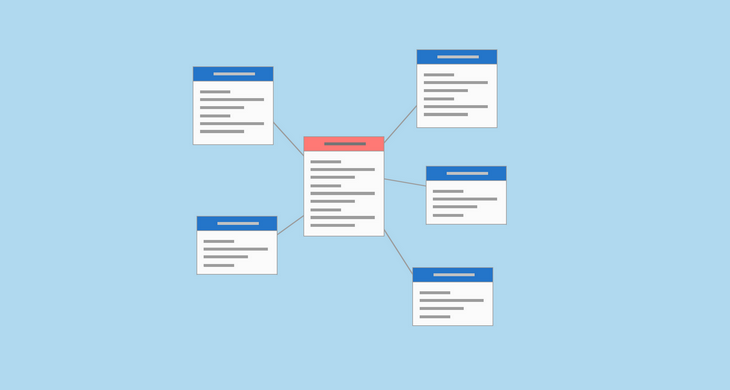 Guide to Documenting Data Warehouse with Dataedo